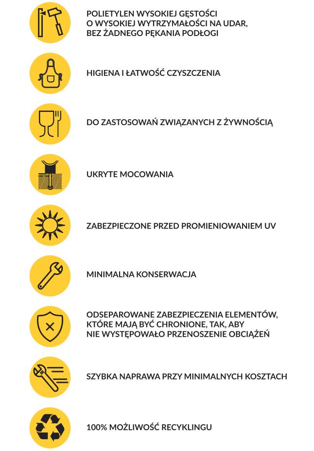 Strona broszury przedstawiająca korzyści z zastosowania produktów Panelchok.